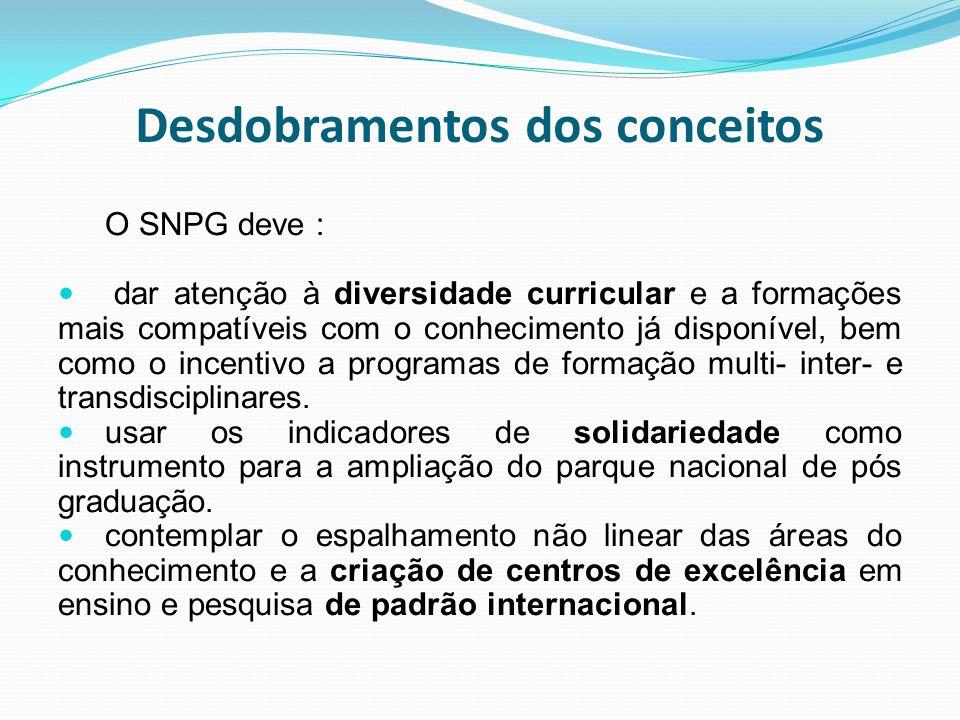 Desdobramentos dos conceitos O SNPG deve : dar atenção à diversidade curricular e a formações mais compatíveis com o conhecimento já disponível, bem como o incentivo a programas de formação multi- inter- e transdisciplinares.