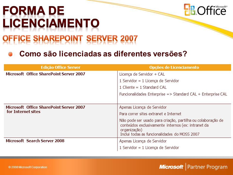 © 2008 Microsoft Corporation Como são licenciadas as diferentes versões? Edição Office ServerOpções de Licenciamento Microsoft Office SharePoint Serve