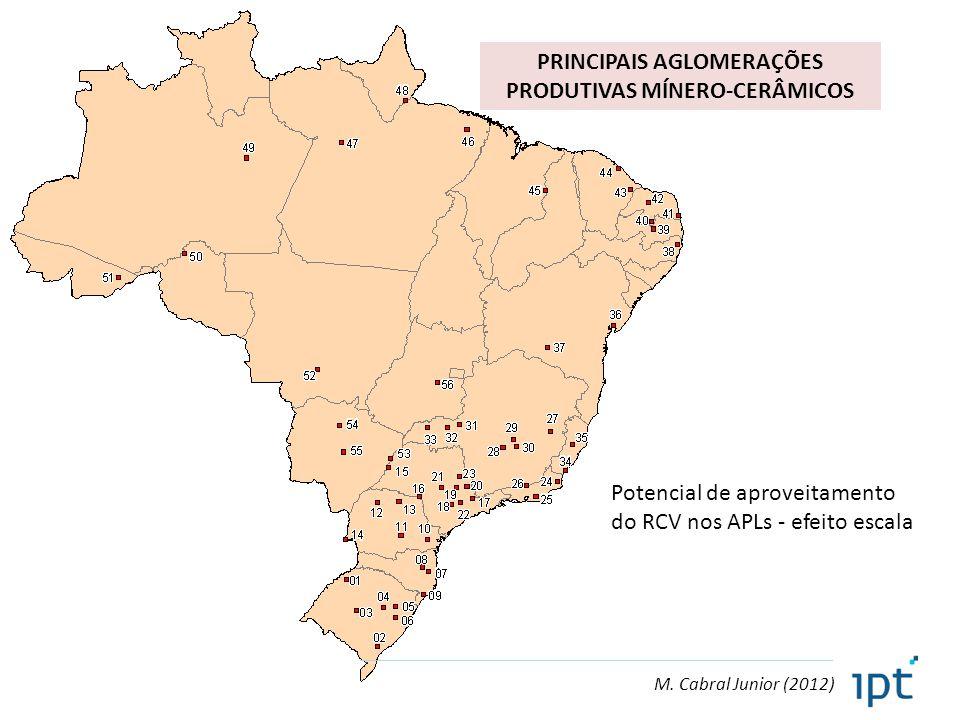 PRINCIPAIS AGLOMERAÇÕES PRODUTIVAS MÍNERO-CERÂMICOS M. Cabral Junior (2012) Potencial de aproveitamento do RCV nos APLs - efeito escala