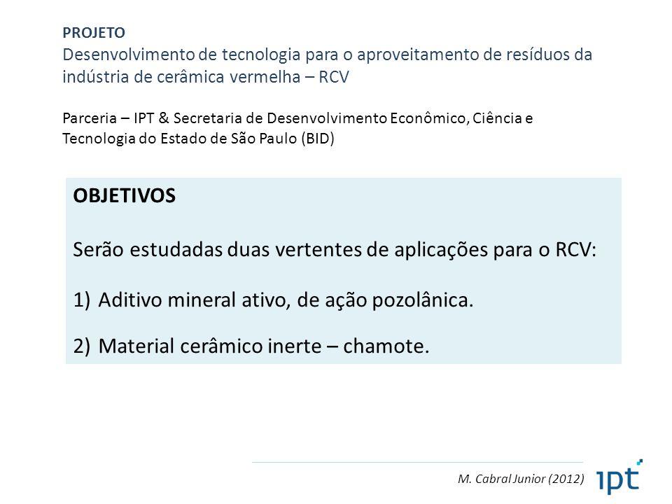 M. Cabral Junior (2012) PROJETO Desenvolvimento de tecnologia para o aproveitamento de resíduos da indústria de cerâmica vermelha – RCV Parceria – IPT