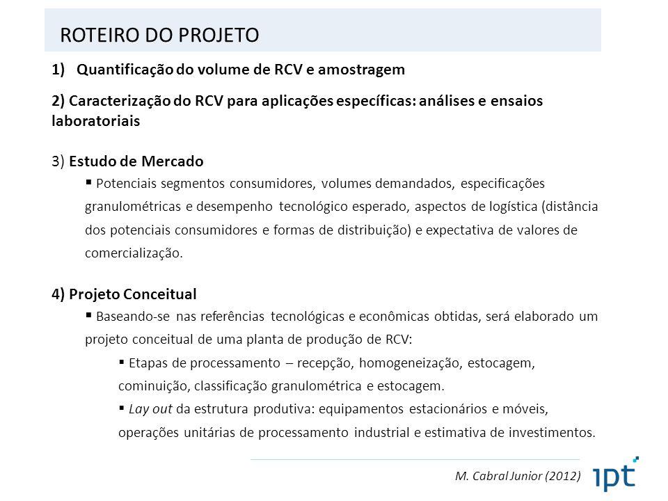 ROTEIRO DO PROJETO 1)Quantificação do volume de RCV e amostragem 2) Caracterização do RCV para aplicações específicas: análises e ensaios laboratoriai