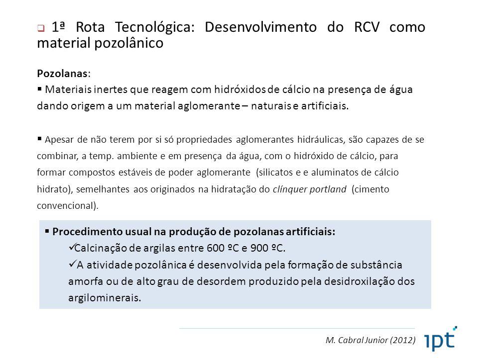 M. Cabral Junior (2012)  1ª Rota Tecnológica: Desenvolvimento do RCV como material pozolânico Pozolanas:  Materiais inertes que reagem com hidróxido