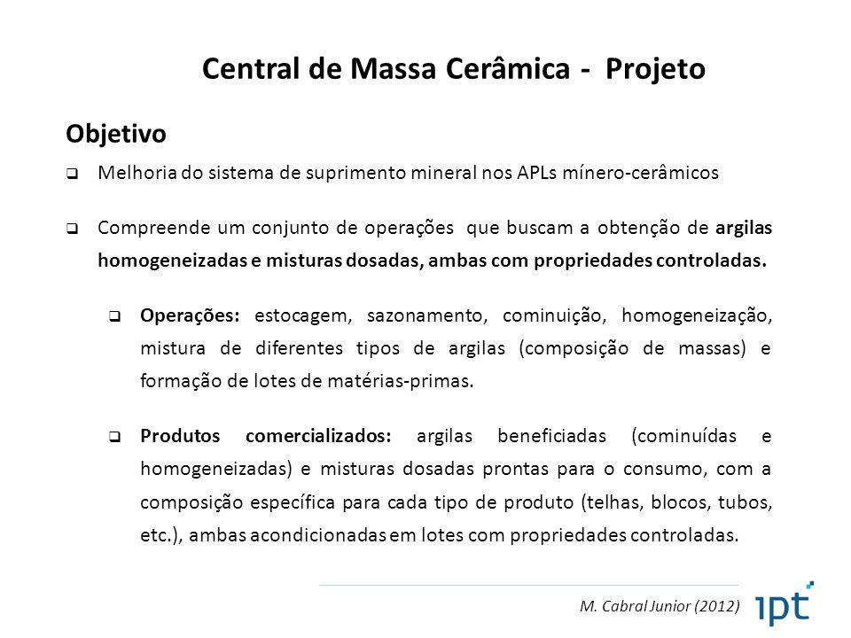 Central de Massa Cerâmica - Projeto M. Cabral Junior (2012) Objetivo  Melhoria do sistema de suprimento mineral nos APLs mínero-cerâmicos  Compreend