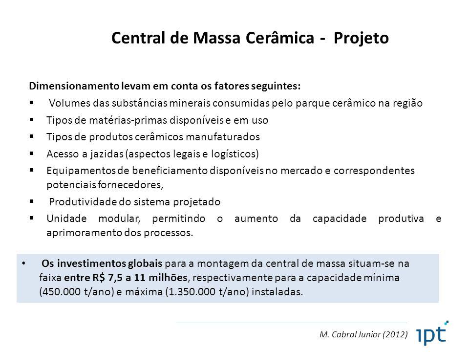 Central de Massa Cerâmica - Projeto Dimensionamento levam em conta os fatores seguintes:  Volumes das substâncias minerais consumidas pelo parque cer