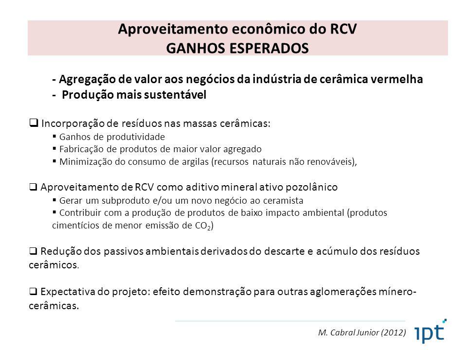 M. Cabral Junior (2012) - Agregação de valor aos negócios da indústria de cerâmica vermelha - Produção mais sustentável  Incorporação de resíduos nas