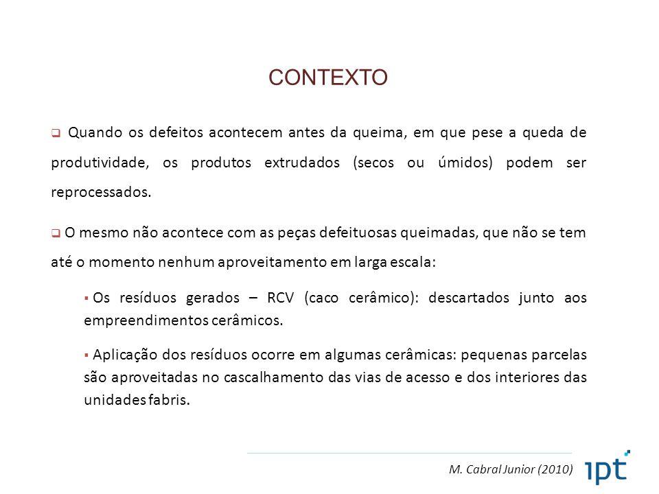 M. Cabral Junior (2010) CONTEXTO  Quando os defeitos acontecem antes da queima, em que pese a queda de produtividade, os produtos extrudados (secos o