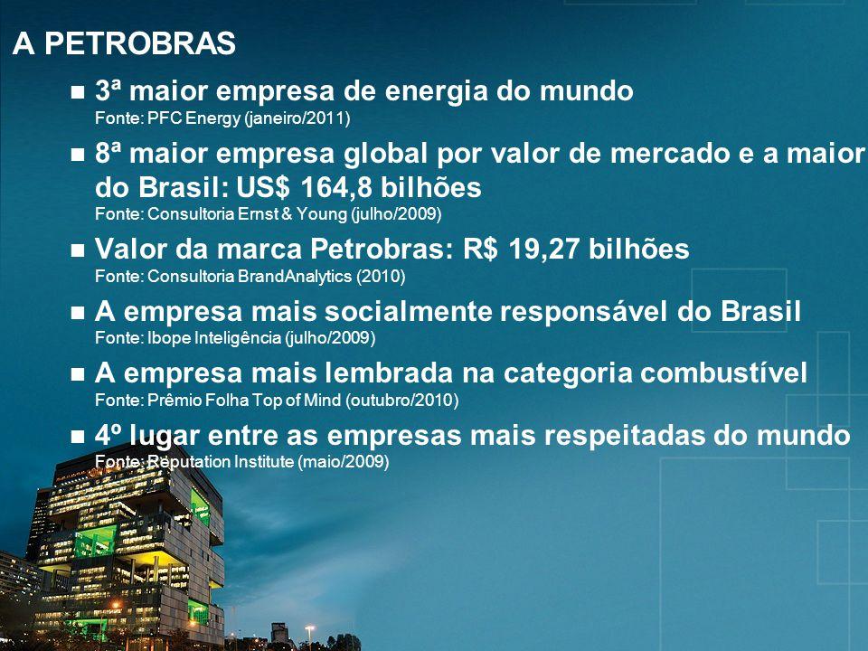 A PETROBRAS 3ª maior empresa de energia do mundo Fonte: PFC Energy (janeiro/2011) 8ª maior empresa global por valor de mercado e a maior do Brasil: US