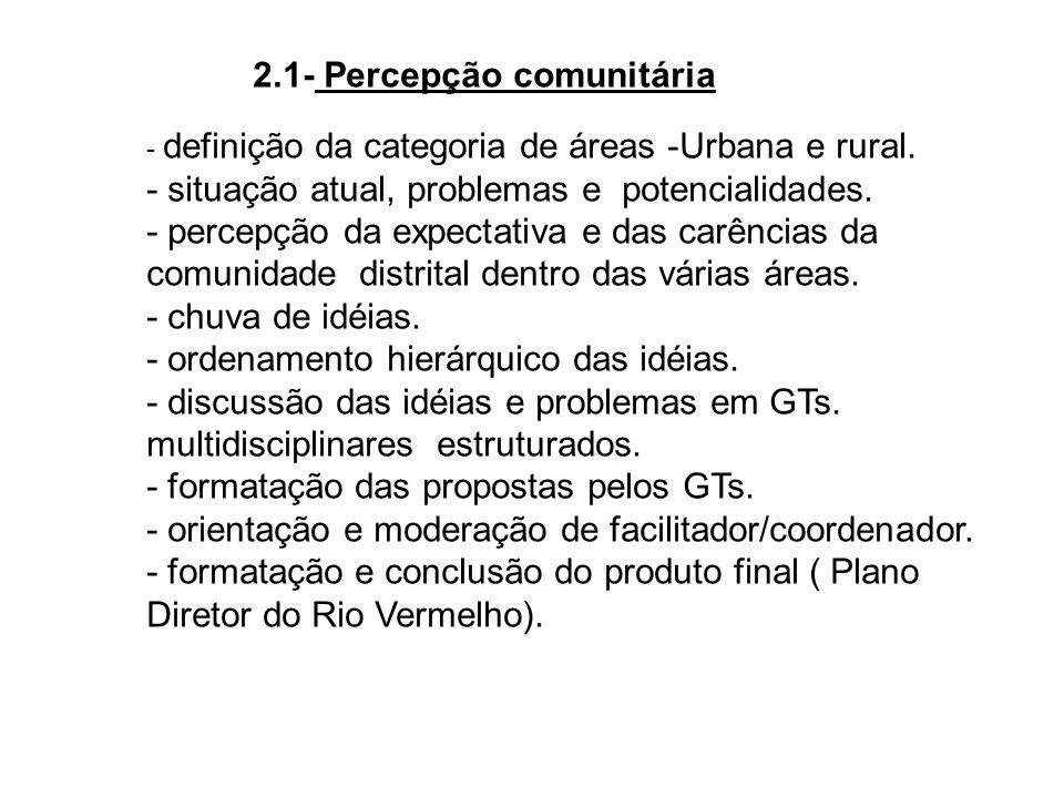 2.1- Percepção comunitária - definição da categoria de áreas -Urbana e rural. - situação atual, problemas e potencialidades. - percepção da expectativ