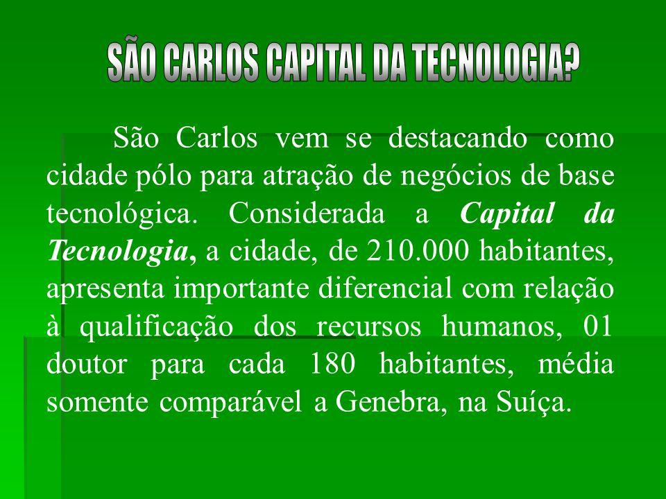 São Carlos vem se destacando como cidade pólo para atração de negócios de base tecnológica. Considerada a Capital da Tecnologia, a cidade, de 210.000