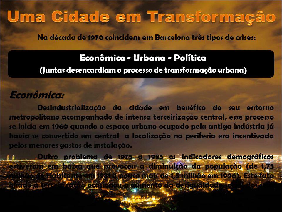 Na década de 1970 coincidem em Barcelona três tipos de crises: Econômica: Desindustrialização da cidade em benéfico do seu entorno metropolitano acomp