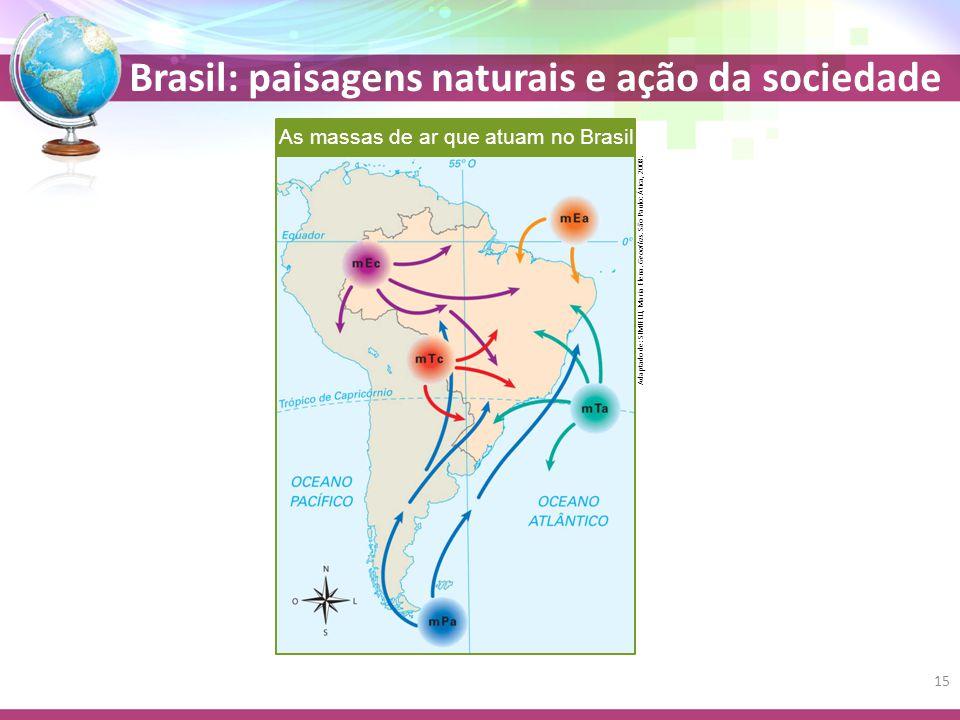 Brasil: paisagens naturais e ação da sociedade As massas de ar que atuam no Brasil Adaptado de: SIMIELLI, Maria Elena.