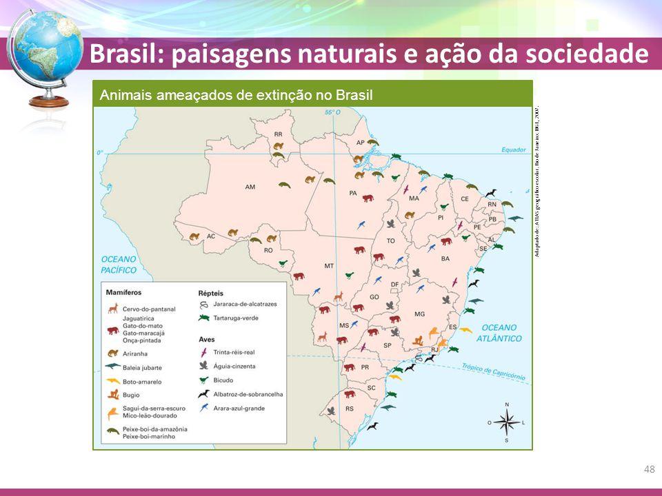 Brasil: paisagens naturais e ação da sociedade Animais ameaçados de extinção no Brasil Adaptado de: ATLAS geográfico escolar.