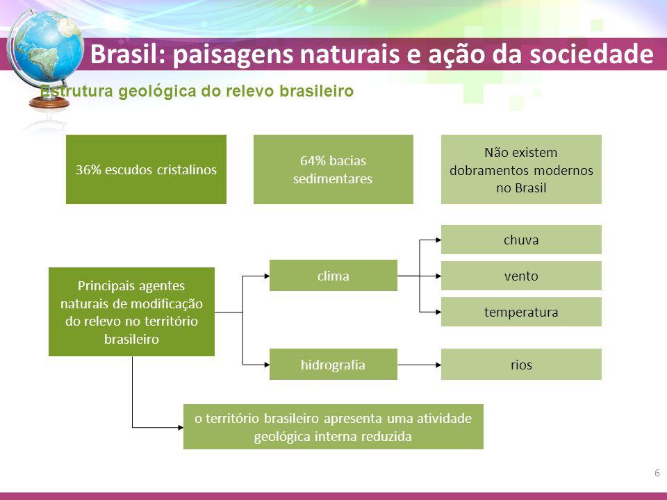 Brasil: paisagens naturais e ação da sociedade Brasil país considerado de megadiversidade apresenta a maior biodiversidade do mundo Biotecnologiatecnologia biológica descoberta de novos genes e princípios ativos da natureza e sua aplicação na indústria O médico Drauzio Varella (esquerda) e o pesquisador Wilson Volanazi inspecionando plantas na Amazônia, 2009.