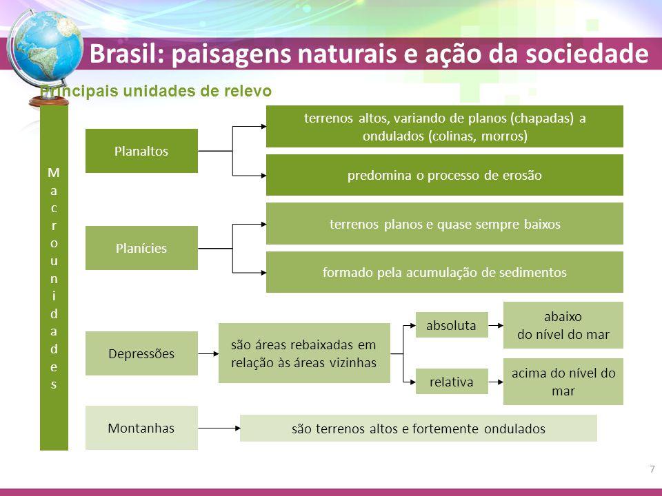Brasil: paisagens naturais e ação da sociedade planície planalto morro ou colina depressão montanha ANDRÉ ROCCA / ARQUIVO DA EDITORA 8