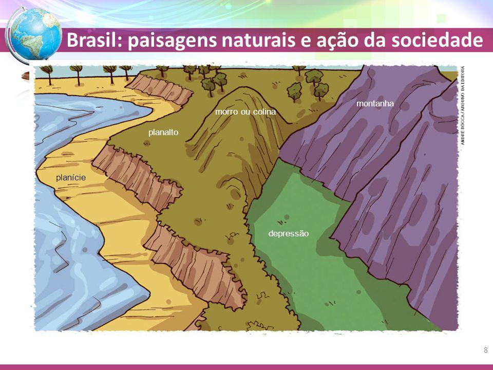 Brasil: paisagens naturais e ação da sociedade Os biomas brasileiros Ecossistema sistema ou conjunto formado pelos seres vivos – animais, vegetais e microrganismos – e pelas condições ambientais com as quais eles se inter-relacionam é uma paisagem natural que não tem uma definição espacial exata Bioma Refere-se a um imenso ecossistema, uma paisagem natural, geralmente definido pela vegetação, que abrange uma imensa área.