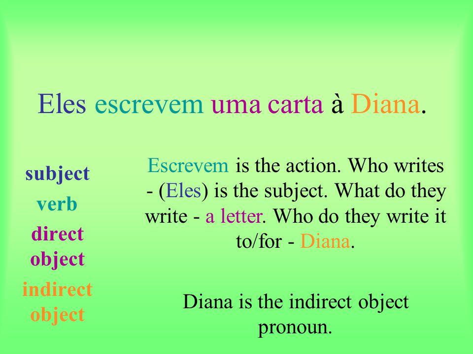 Eles escrevem uma carta à Diana. subject verb direct object indirect object Escrevem is the action. Who writes - (Eles) is the subject. What do they w