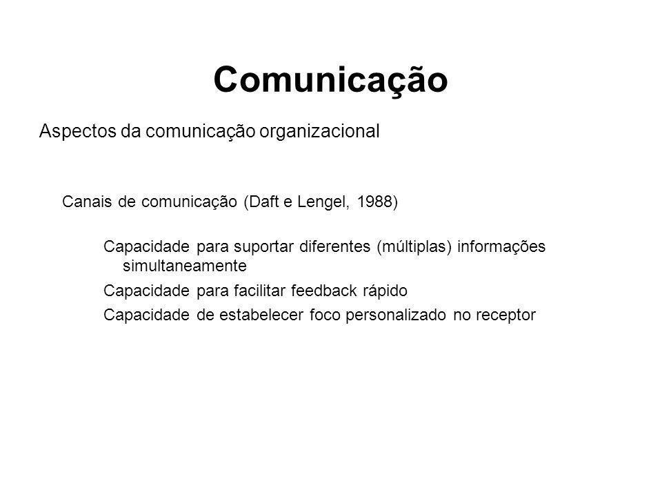 Canais de comunicação (Daft e Lengel, 1988) Capacidade para suportar diferentes (múltiplas) informações simultaneamente Capacidade para facilitar feed