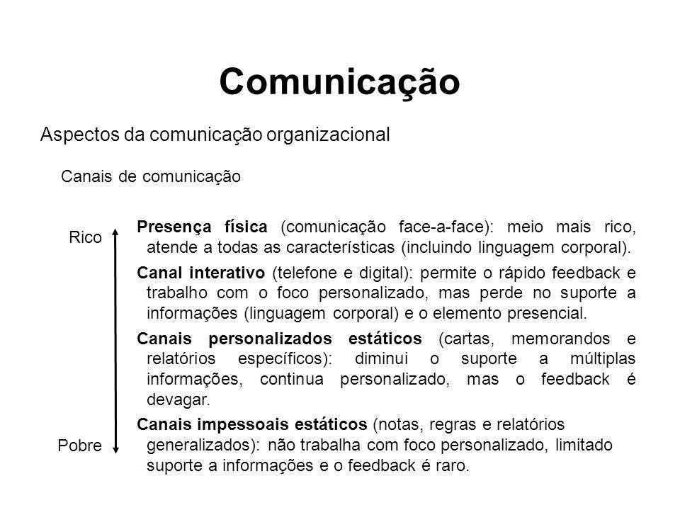Canais de comunicação Presença física (comunicação face-a-face): meio mais rico, atende a todas as características (incluindo linguagem corporal). Can
