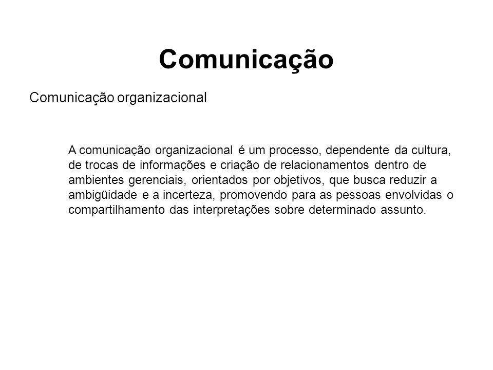 A comunicação organizacional é um processo, dependente da cultura, de trocas de informações e criação de relacionamentos dentro de ambientes gerenciai