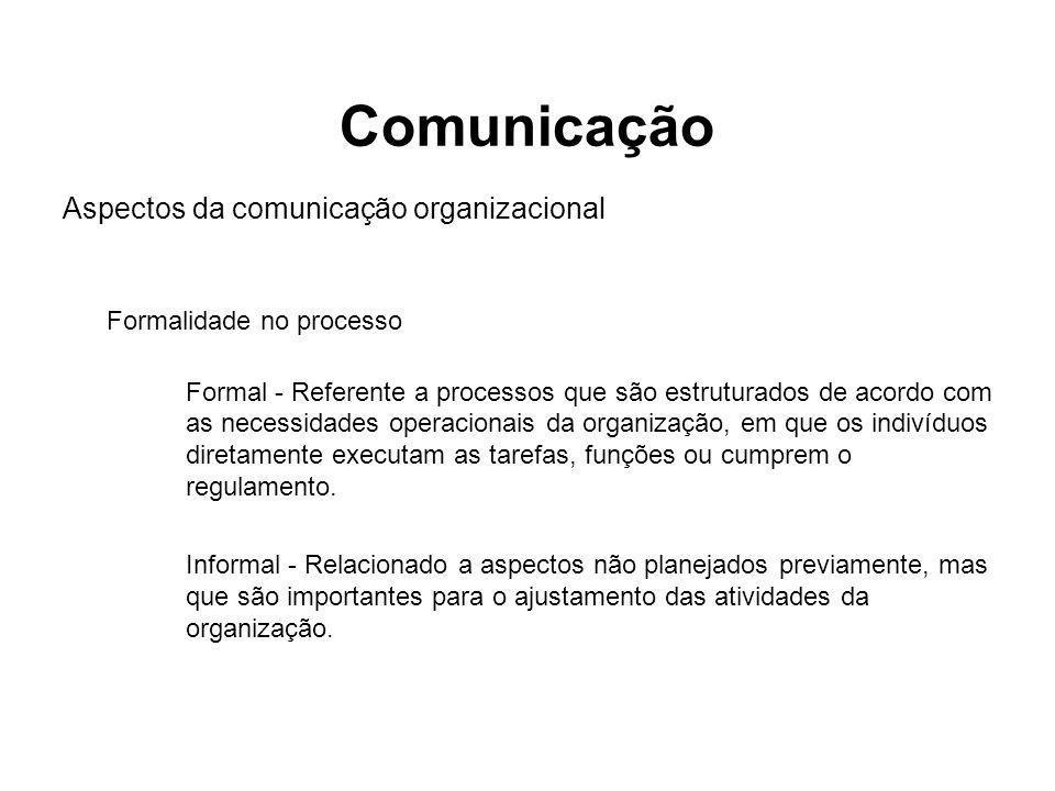 Formalidade no processo Formal - Referente a processos que são estruturados de acordo com as necessidades operacionais da organização, em que os indiv