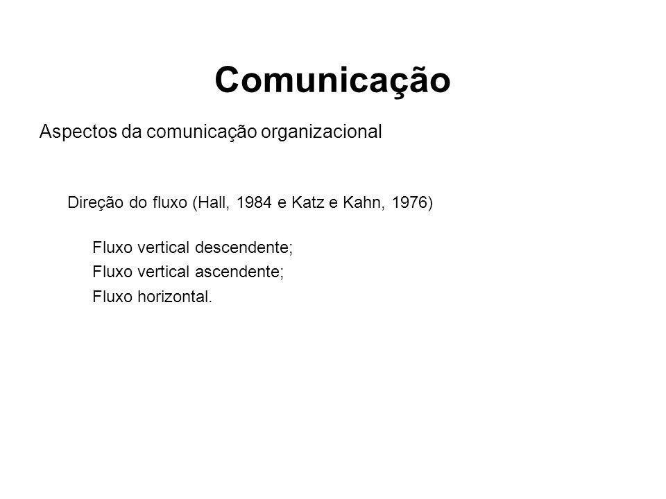 Direção do fluxo (Hall, 1984 e Katz e Kahn, 1976) Fluxo vertical descendente; Fluxo vertical ascendente; Fluxo horizontal. Aspectos da comunicação org