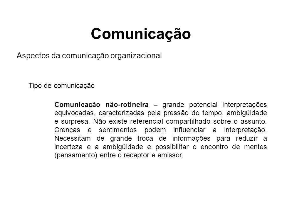 Tipo de comunicação Comunicação não-rotineira – grande potencial interpretações equivocadas, caracterizadas pela pressão do tempo, ambigüidade e surpr