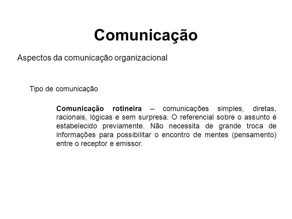 Canais de comunicação (Daft e Lengel, 1988) Capacidade para suportar diferentes (múltiplas) informações simultaneamente Capacidade para facilitar feedback rápido Capacidade de estabelecer foco personalizado no receptor Comunicação Aspectos da comunicação organizacional