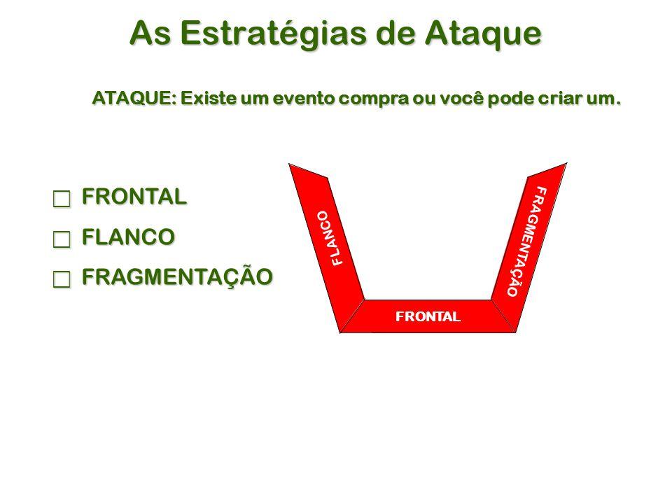 As Estratégias de Ataque  FRONTAL  FLANCO  FRAGMENTAÇÃO FRAGMENTAÇÃO FRONTAL FLANCO ATAQUE: Existe um evento compra ou você pode criar um.