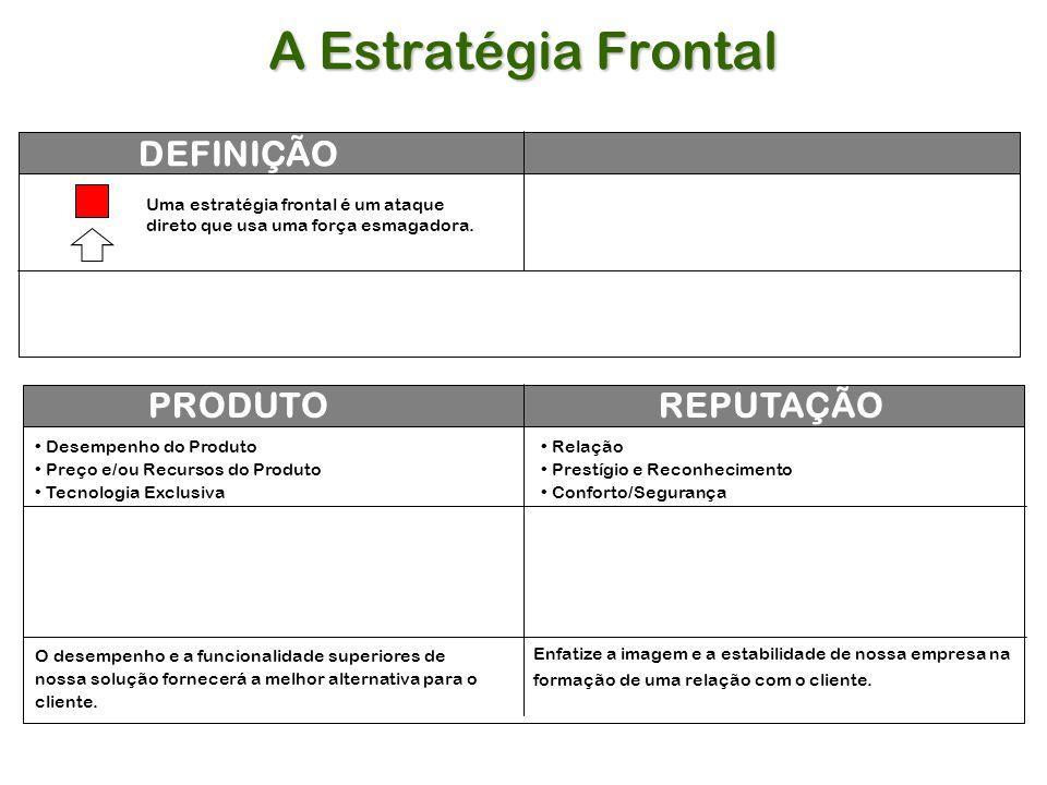 A Estratégia Frontal DEFINIÇÃO PRODUTOREPUTAÇÃO Uma estratégia frontal é um ataque direto que usa uma força esmagadora.