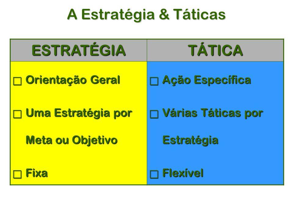 A Estratégia & Táticas ESTRATÉGIATÁTICA  Orientação Geral  Uma Estratégia por Meta ou Objetivo  Fixa  Ação Específica  Várias Táticas por Estratégia  Flexível