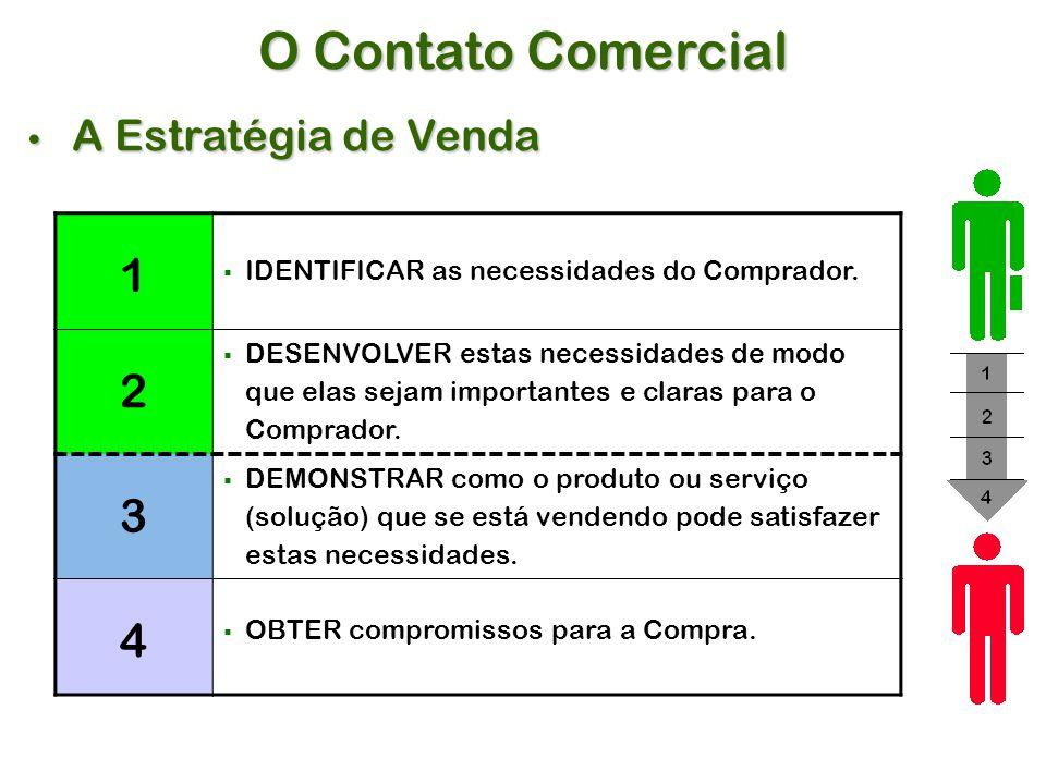 1  IDENTIFICAR as necessidades do Comprador.