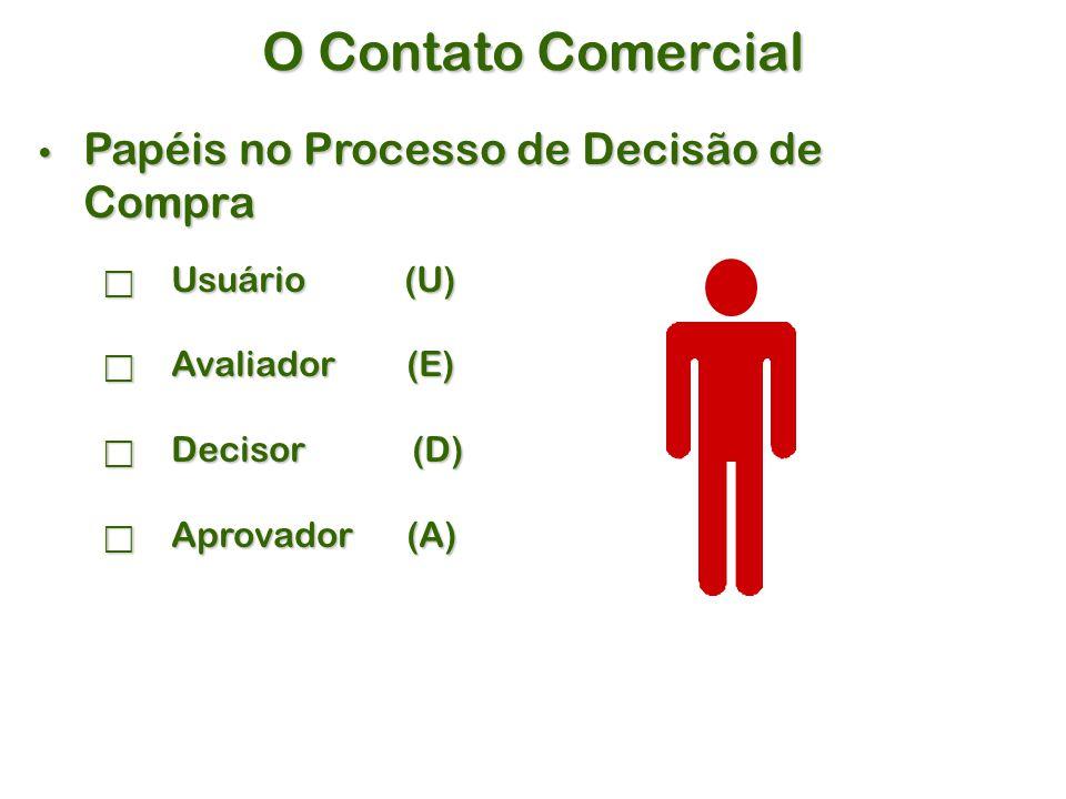 O Contato Comercial Papéis no Processo de Decisão de Compra Papéis no Processo de Decisão de Compra  Usuário (U)  Avaliador (E)  Decisor (D)  Aprovador (A)