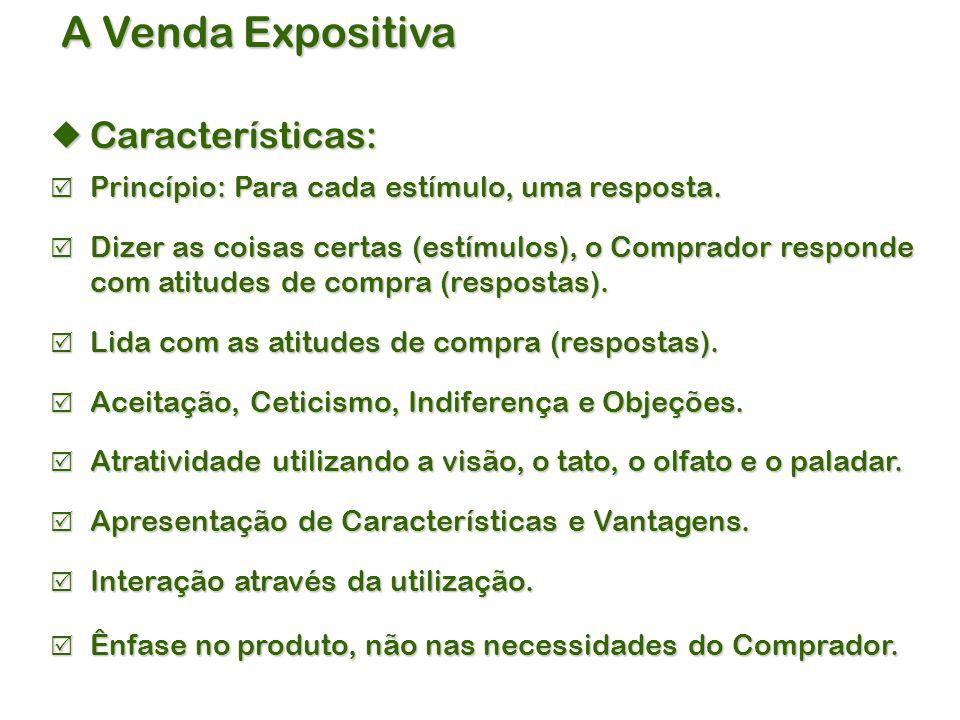 A Venda Expositiva  Características:  Princípio: Para cada estímulo, uma resposta.