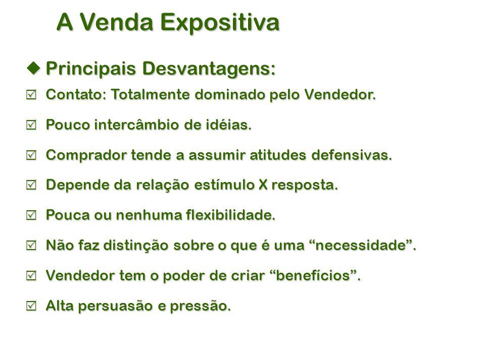 A Venda Expositiva  Principais Desvantagens:  Contato: Totalmente dominado pelo Vendedor.