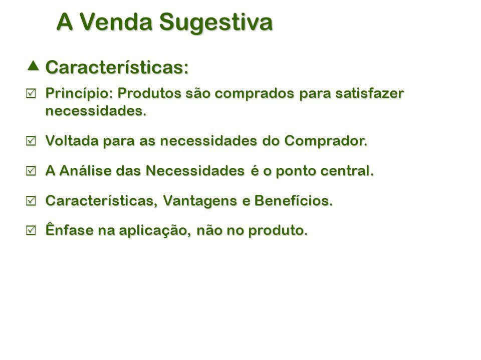 A Venda Sugestiva  Características:  Princípio: Produtos são comprados para satisfazer necessidades.
