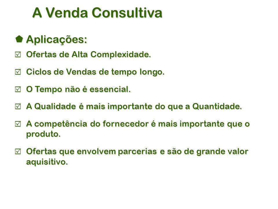 A Venda Consultiva  Aplicações:  Ofertas de Alta Complexidade.