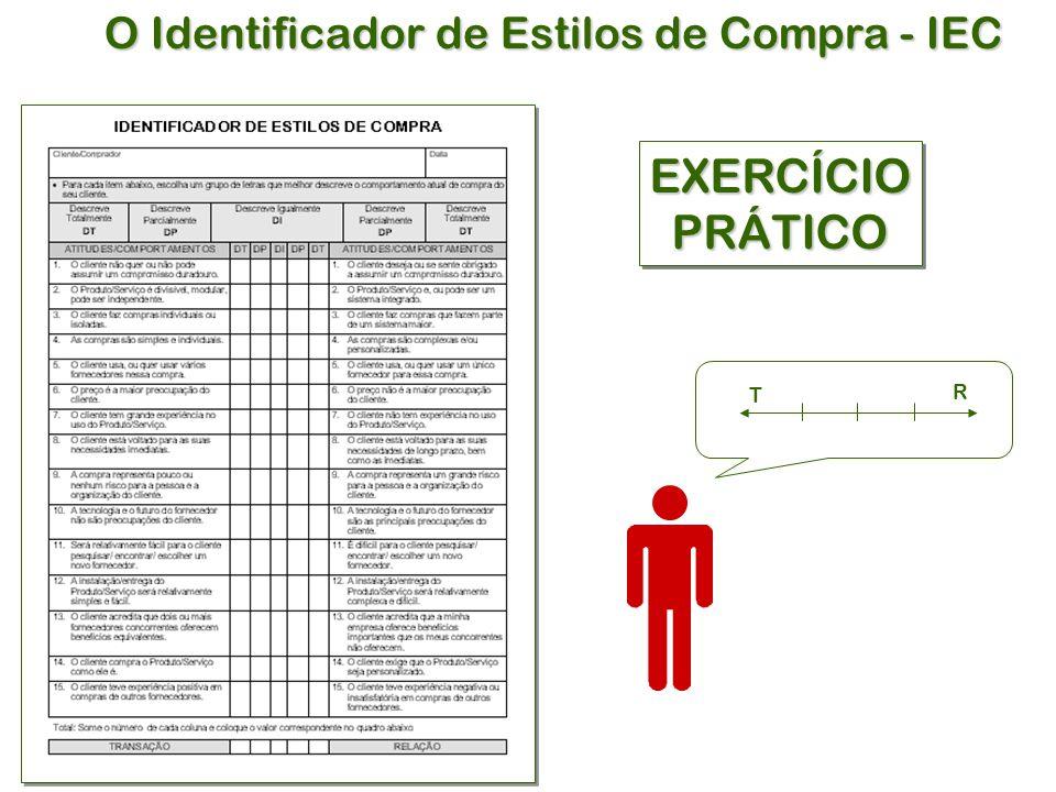 O Identificador de Estilos de Compra - IEC EXERCÍCIOPRÁTICOEXERCÍCIOPRÁTICO T R