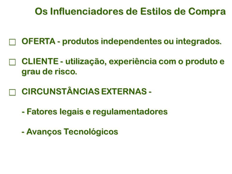 Os Influenciadores de Estilos de Compra  OFERTA - produtos independentes ou integrados.