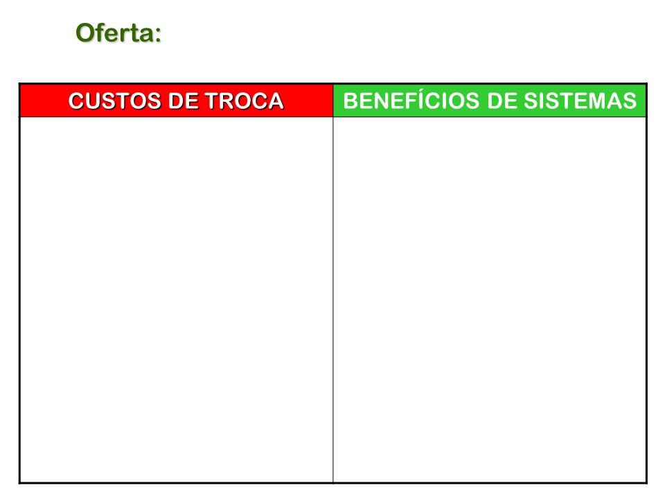 Oferta: CUSTOS DE TROCA BENEFÍCIOS DE SISTEMAS