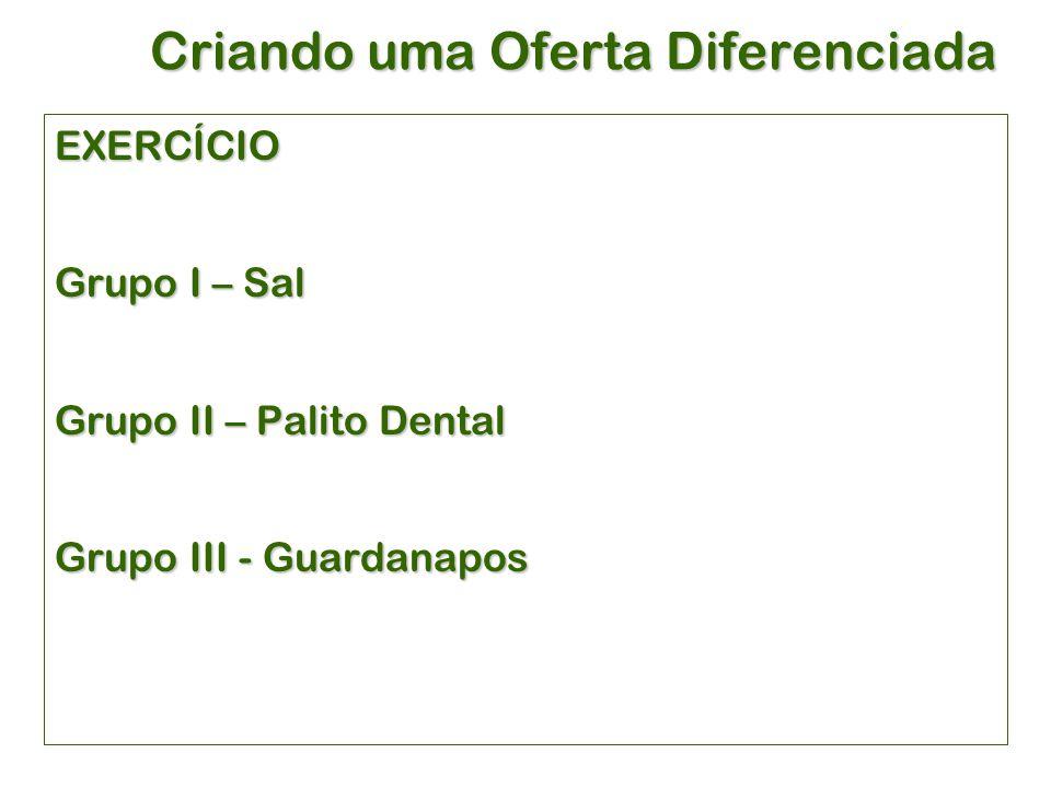 Criando uma Oferta Diferenciada EXERCÍCIO Grupo I – Sal Grupo II – Palito Dental Grupo III - Guardanapos