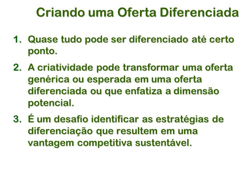 Criando uma Oferta Diferenciada 1.Quase tudo pode ser diferenciado até certo ponto.