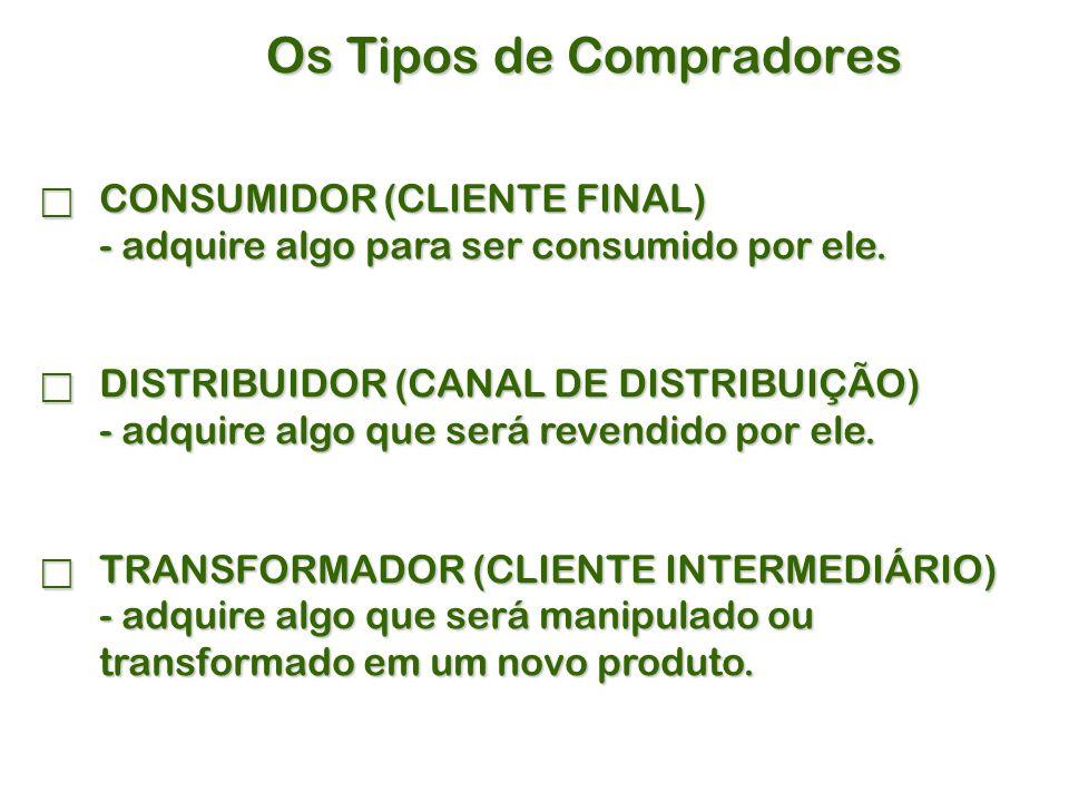 Os Tipos de Compradores  CONSUMIDOR (CLIENTE FINAL) - adquire algo para ser consumido por ele.