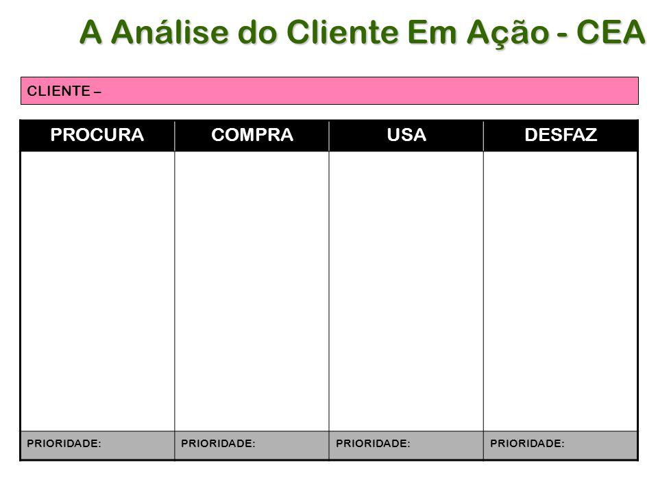 A Análise do Cliente Em Ação - CEA PROCURACOMPRAUSADESFAZ PRIORIDADE: CLIENTE –