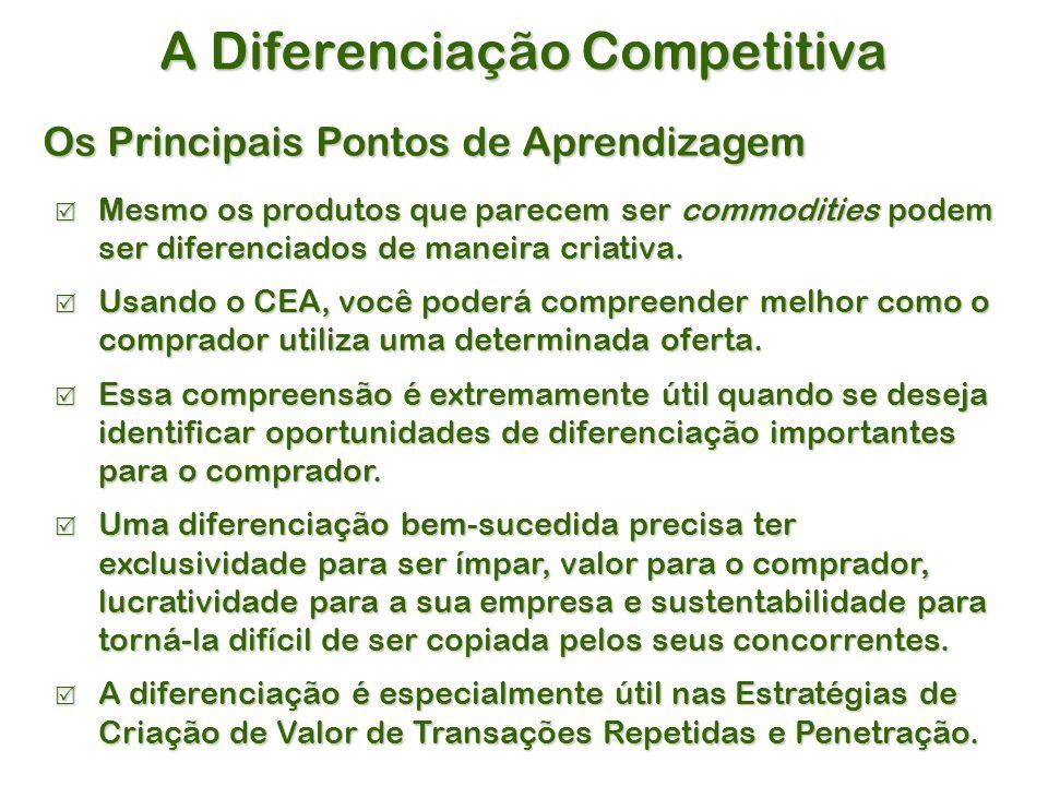 A Diferenciação Competitiva  Mesmo os produtos que parecem ser commodities podem ser diferenciados de maneira criativa.