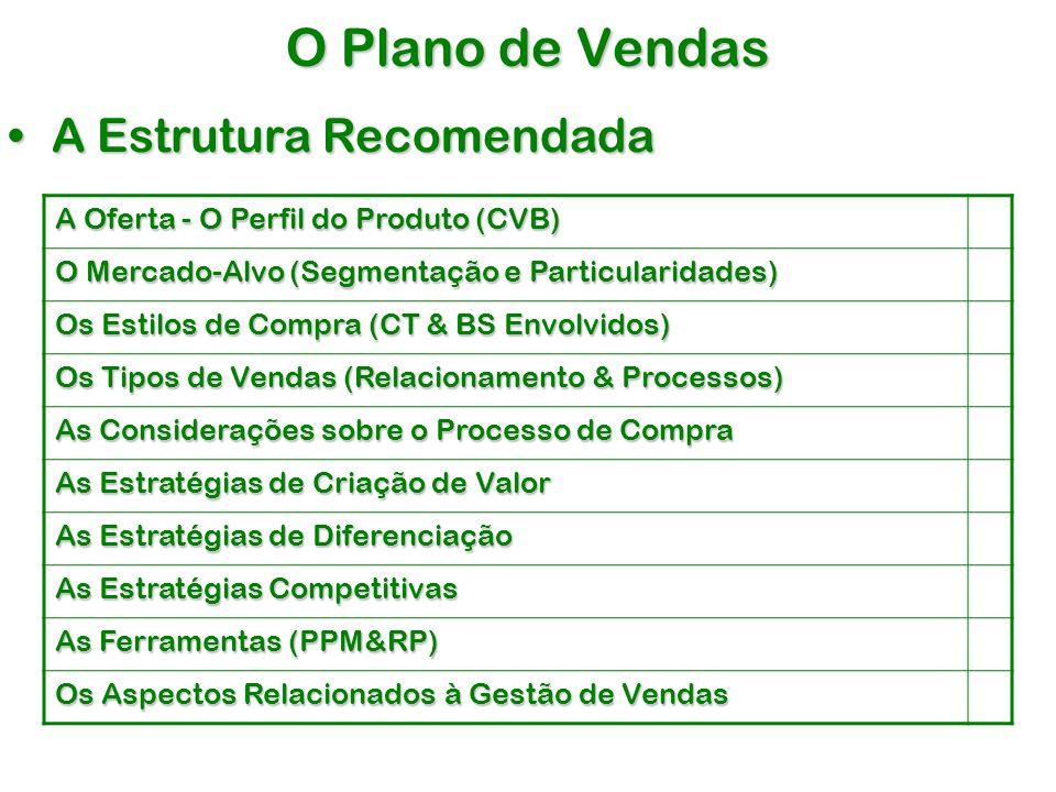 O Plano de Vendas A Oferta - O Perfil do Produto (CVB) O Mercado-Alvo (Segmentação e Particularidades) Os Estilos de Compra (CT & BS Envolvidos) Os Tipos de Vendas (Relacionamento & Processos) As Considerações sobre o Processo de Compra As Estratégias de Criação de Valor As Estratégias de Diferenciação As Estratégias Competitivas As Ferramentas (PPM&RP) Os Aspectos Relacionados à Gestão de Vendas A Estrutura RecomendadaA Estrutura Recomendada