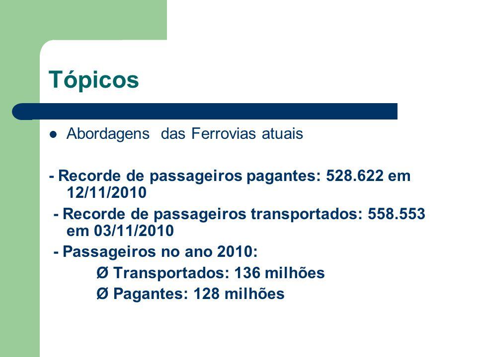 Tópicos Abordagens das Ferrovias atuais - Recorde de passageiros pagantes: 528.622 em 12/11/2010 - Recorde de passageiros transportados: 558.553 em 03/11/2010 - Passageiros no ano 2010: Ø Transportados: 136 milhões Ø Pagantes: 128 milhões