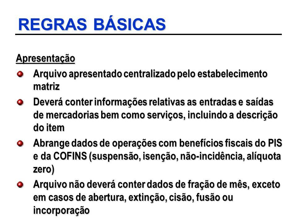 REGRAS BÁSICAS Apresentação Arquivo apresentado centralizado pelo estabelecimento matriz Deverá conter informações relativas as entradas e saídas de m