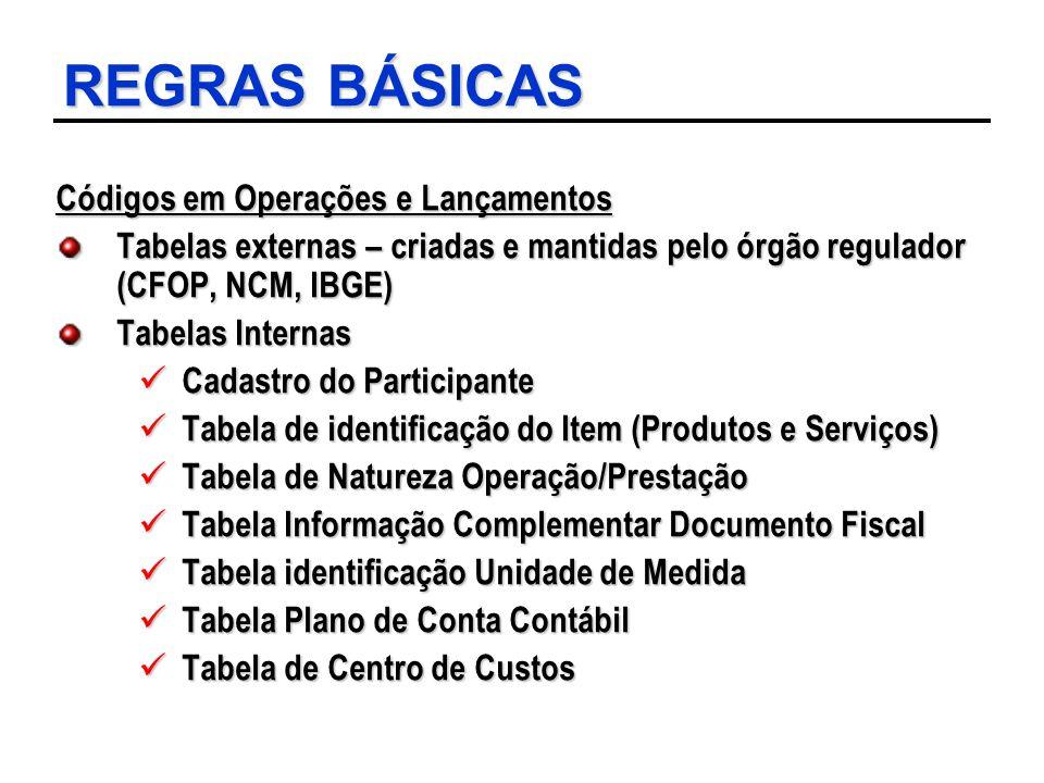 REGRAS BÁSICAS Códigos em Operações e Lançamentos Tabelas externas – criadas e mantidas pelo órgão regulador (CFOP, NCM, IBGE) Tabelas Internas Cadast