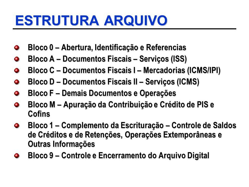 ESTRUTURA ARQUIVO Bloco 0 – Abertura, Identificação e Referencias Bloco A – Documentos Fiscais – Serviços (ISS) Bloco C – Documentos Fiscais I – Merca