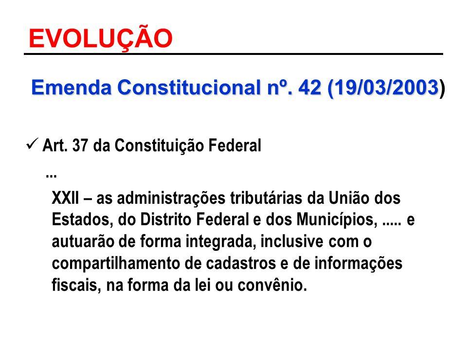 EVOLUÇÃO Emenda Constitucional nº. 42 (19/03/2003 Emenda Constitucional nº. 42 (19/03/2003) Art. 37 da Constituição Federal... XXII – as administraçõe